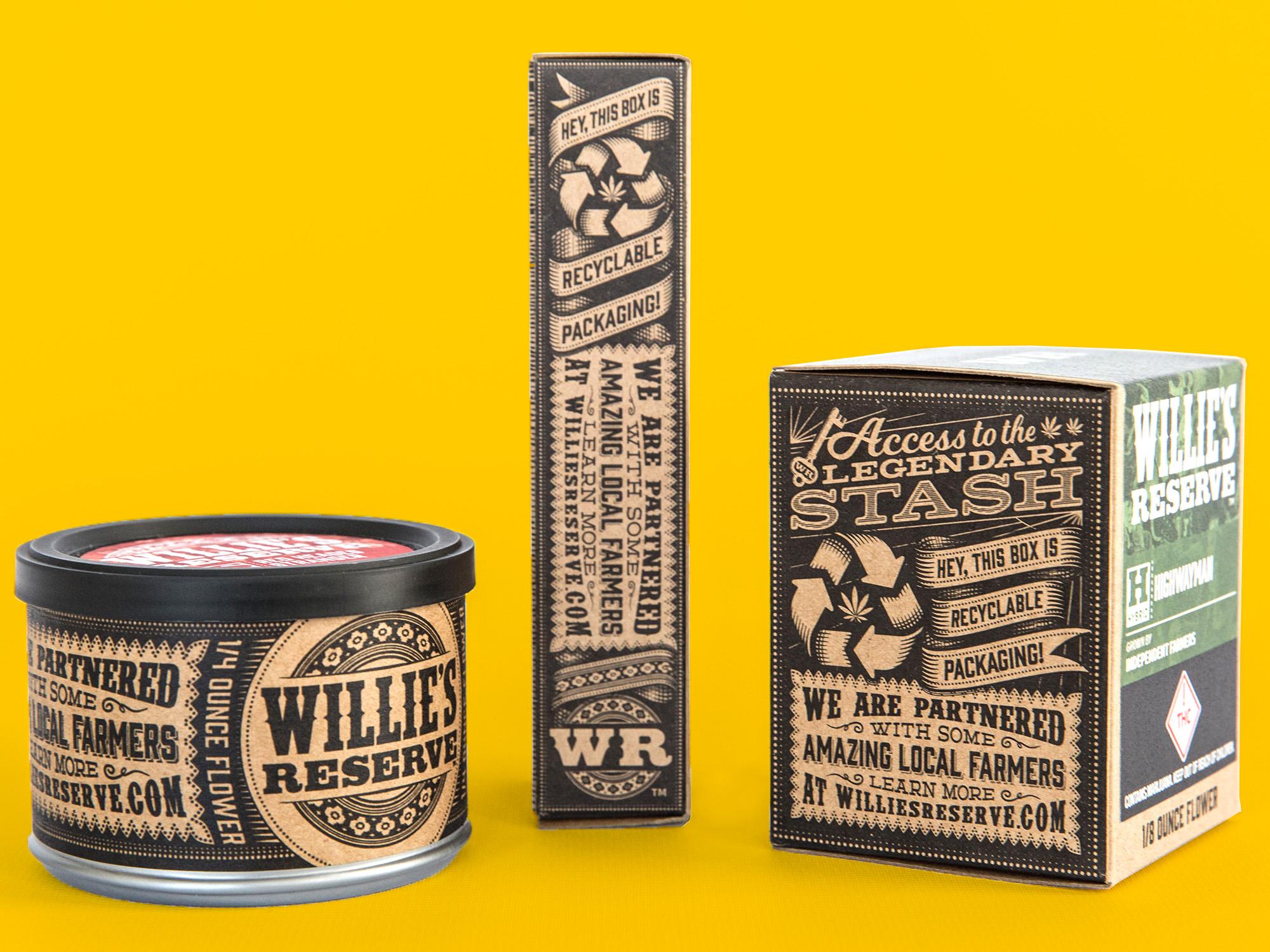 WR Packaging – Side Details – High Res copy